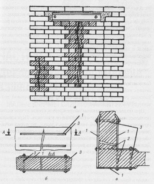 Способы заделки трещин в кирпичных стенах
