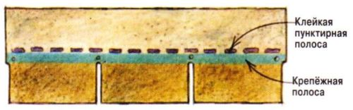 Типовая схема крепления — четыре гвоздя на пластину