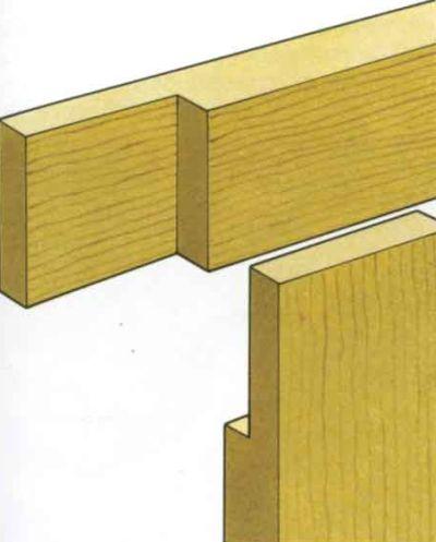 Угловые соединения деревянных изделий