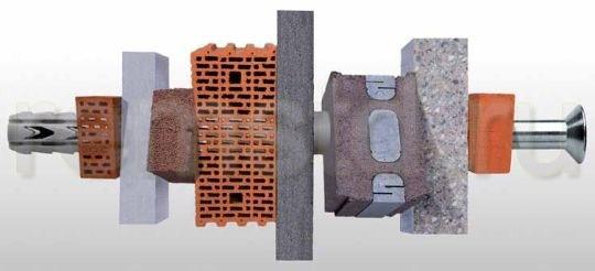 Современные крепежные системы - это гарантия качественного и надежного крепления