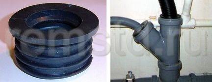 Уплотнительная манжета в месте соединения сливной и канализационной труб