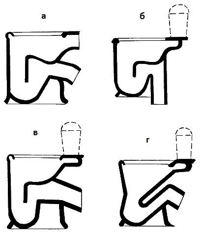 Конструкции смыва и слива воды унитаза