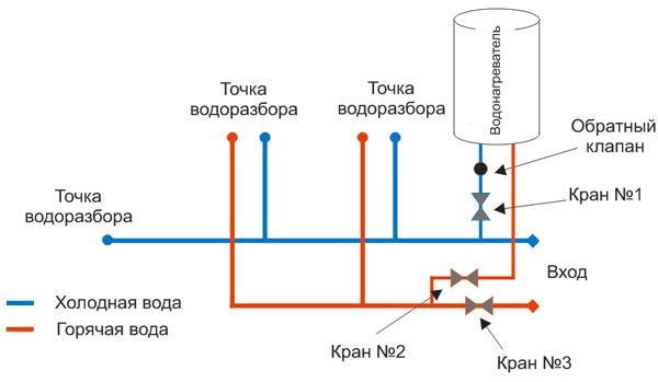 Схема подключения водонагревателя