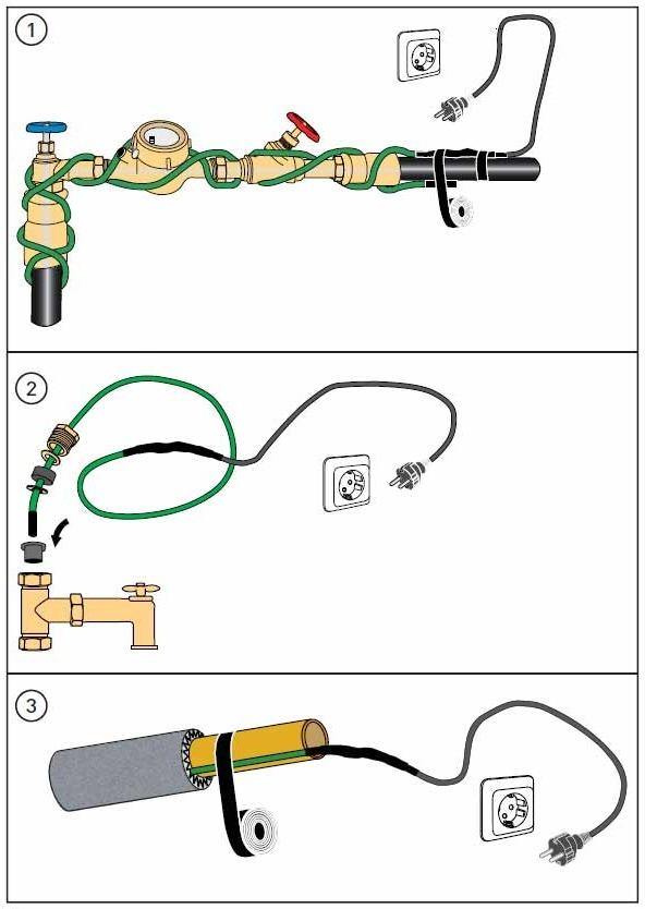 Варианты монтажа нагревательного кабеля на трубе