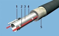Монтаж кабеля на поверхности трубы
