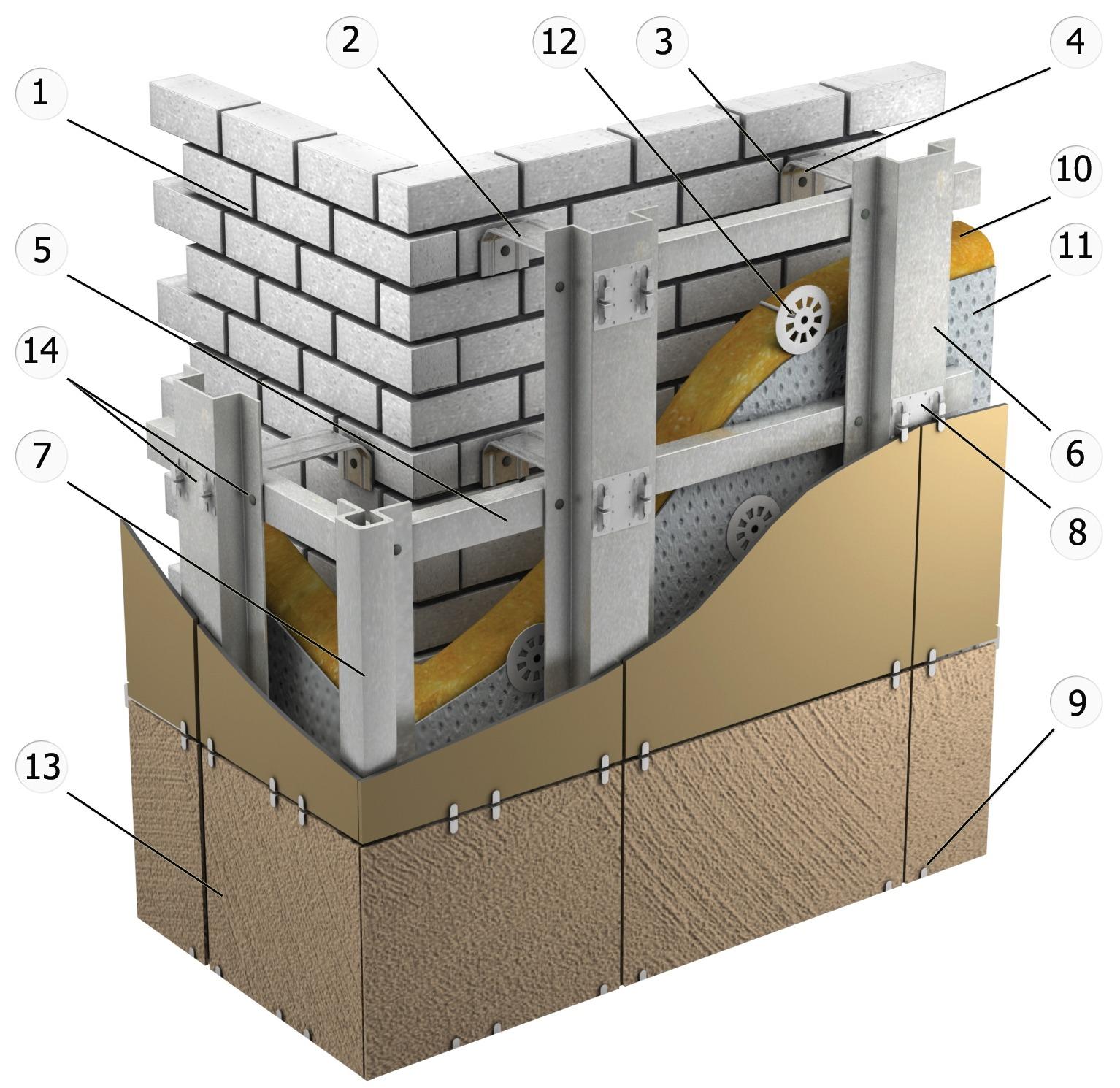 Конструкция навесного вентилируемого фасада