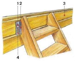 Конструкция при установке внутренней лестницы