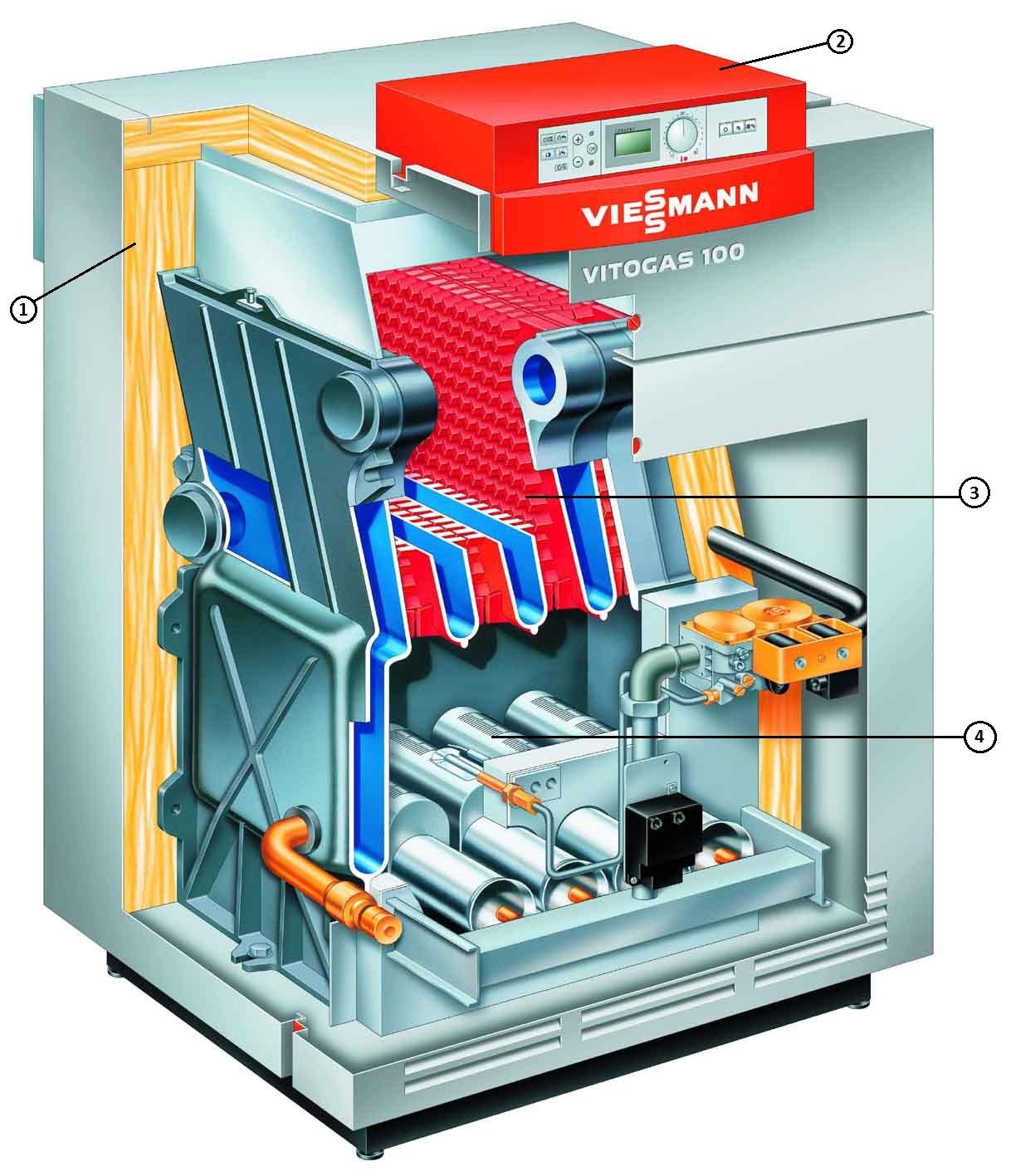 Конструкция напольного газового котла