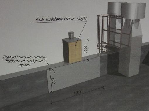 Проект кирпичного дымохода в многоэтажном доме