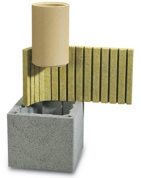 Дымоход из керамики Schiedel Uni