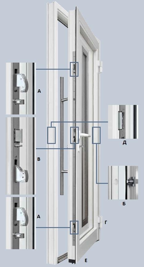 Алюминиевая входная дверь Hormann — TopPrestige