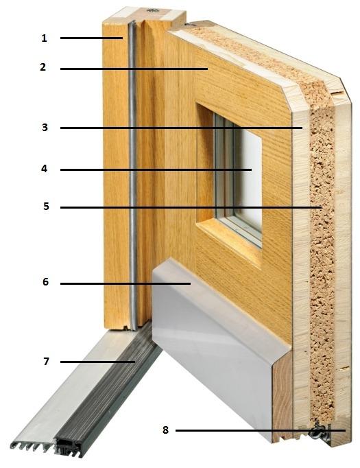 Конструкция дверного блока