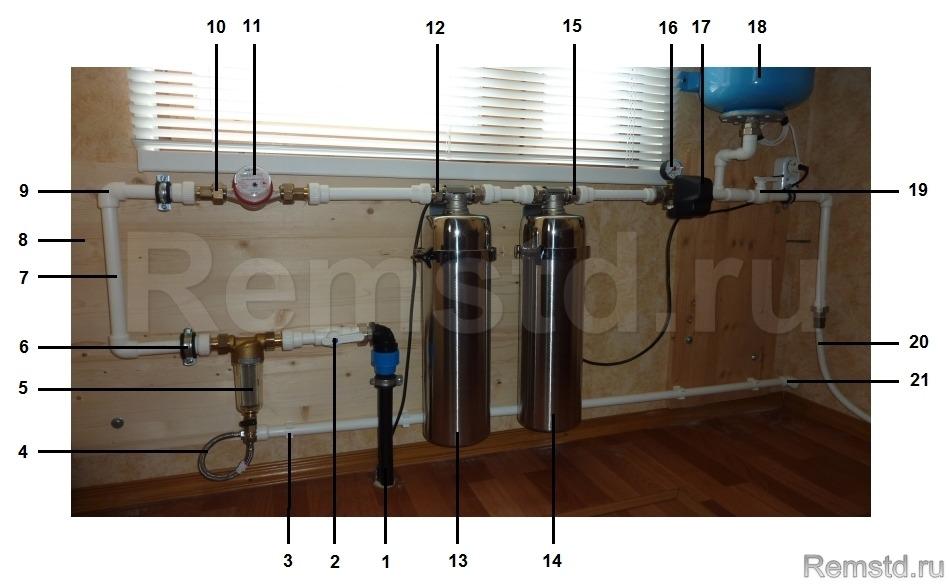 Устройство системы водоподготовки и очистки воды