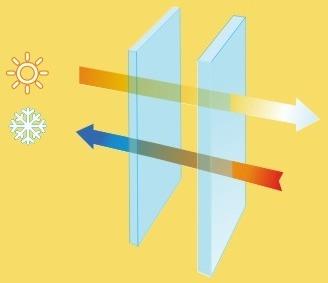 Современное остекление на защите тепла