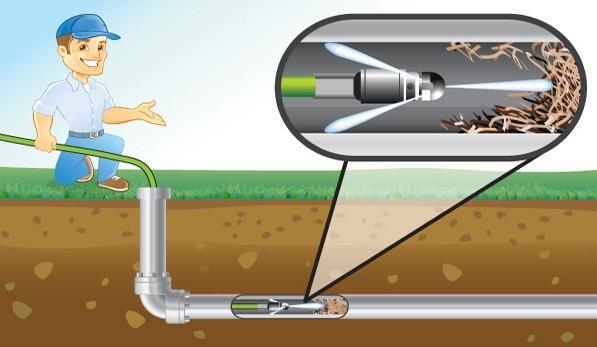 Профессиональные методы устранения засоров и прочистки канализации