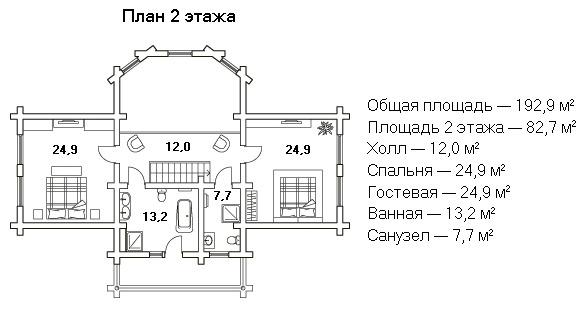 План второго этажа дома