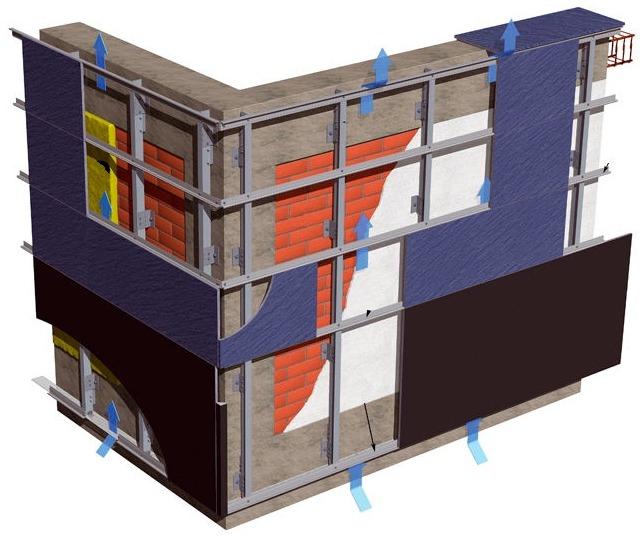 Система фентилируемого фасада