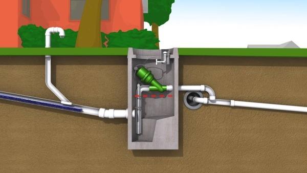 Система вакуумной канализации Flovac