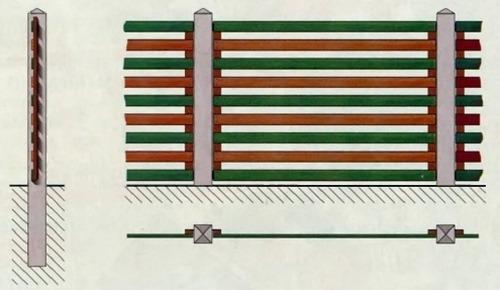Деревянный забор на бетонном фундаменте