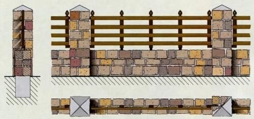 Деревянный забор на каменном основании