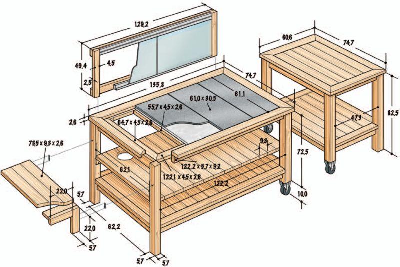 Строим стол для открытой летней кухни