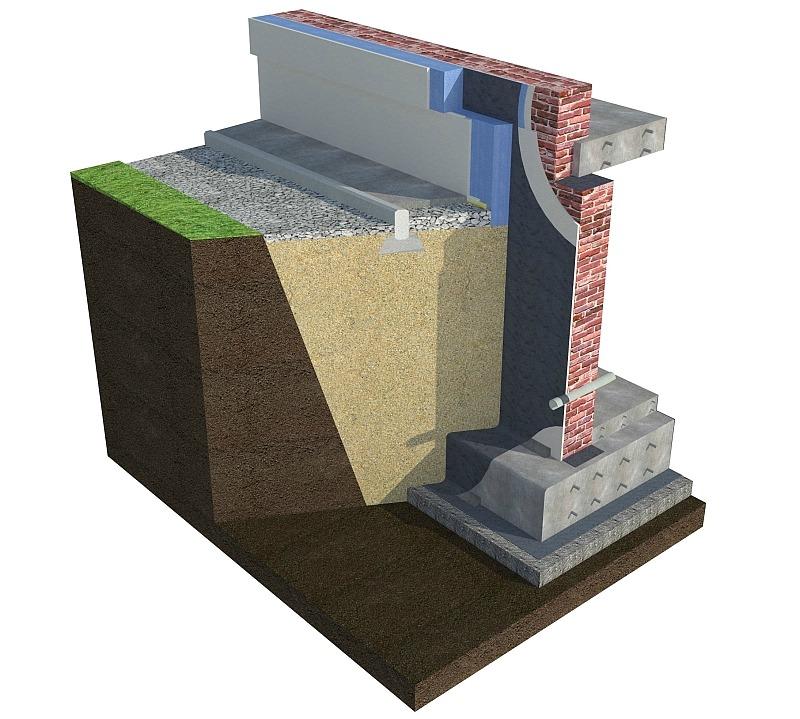 Комплексное решение гидроизоляции с кирпичной стеной