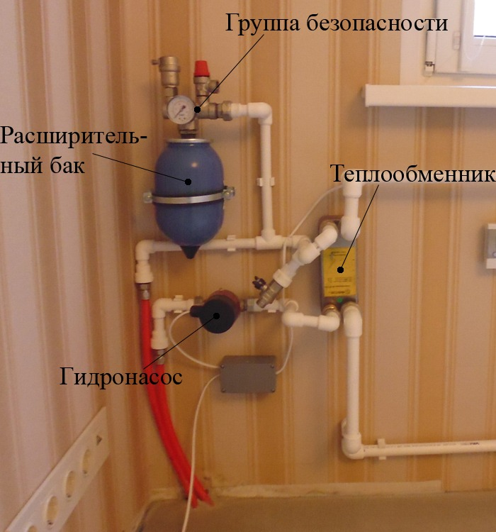 Тепловой узел водяного пола в квартире