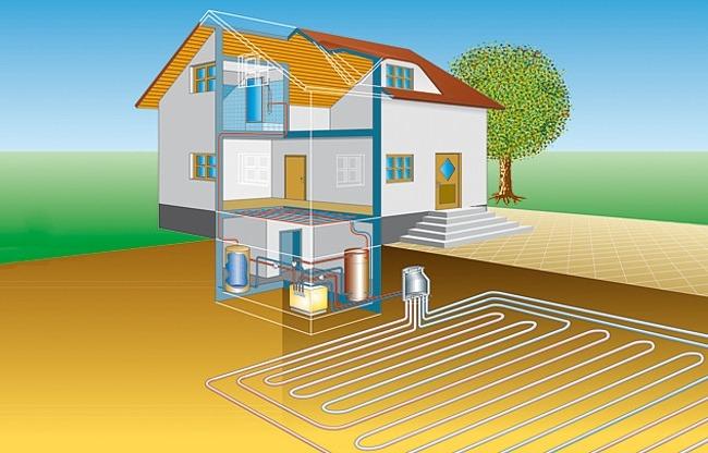 Устройство геотермального теплового насоса
