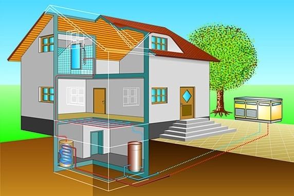 Устройство воздушного теплового насоса (воздух-вода)