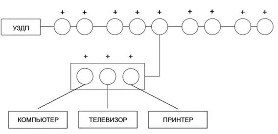 Устройство защиты от дуговых пробоев (УЗДП IEK®)