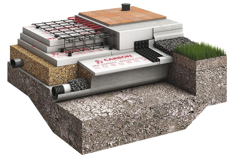 Мелкозаглубленный фундамент по технологии Утепленная шведская плита