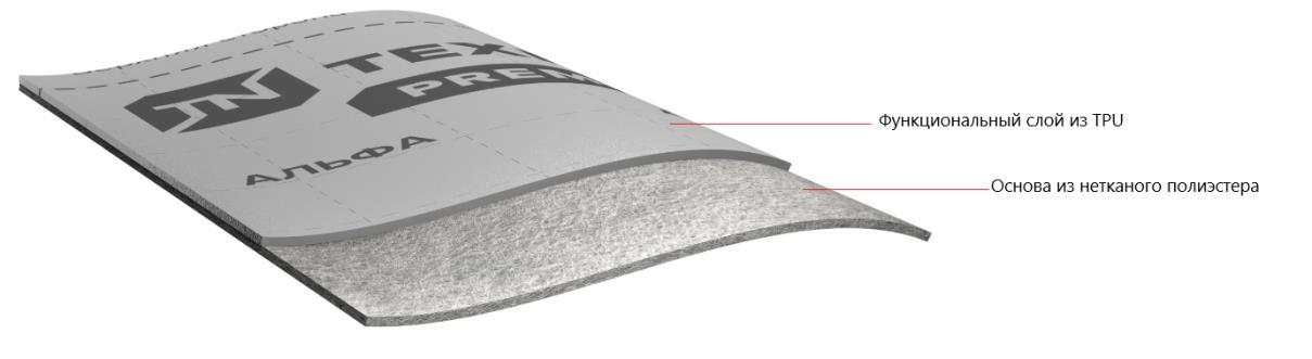 Двухслойная диффузионная мембрана Технониколь